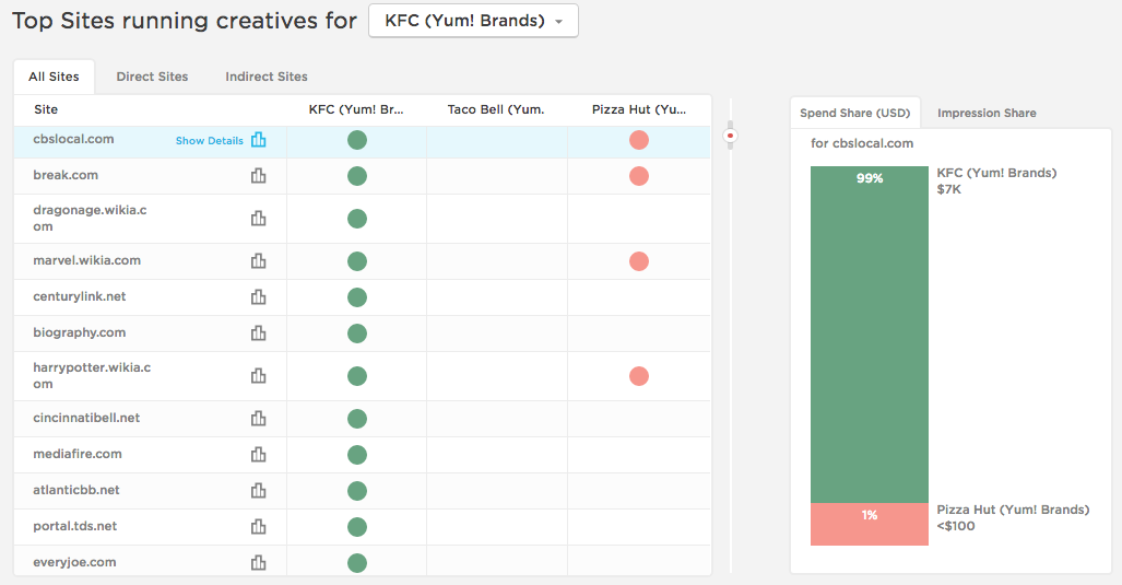yum_brands_site_overlap.png