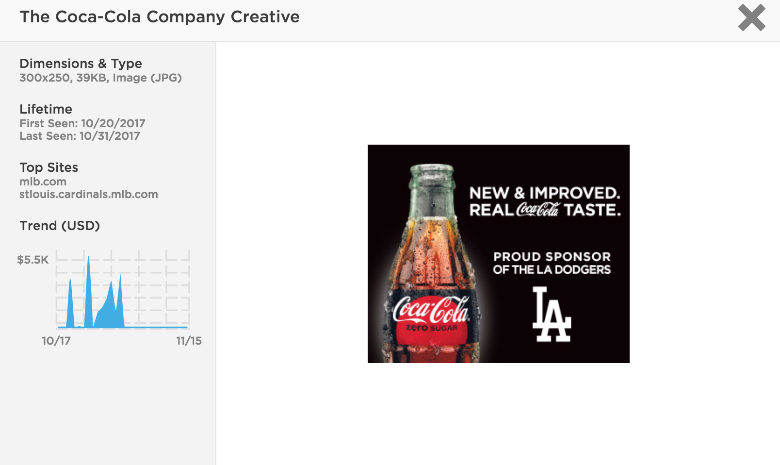 Brand of the Week: The Coca-Cola Company - Featured Image