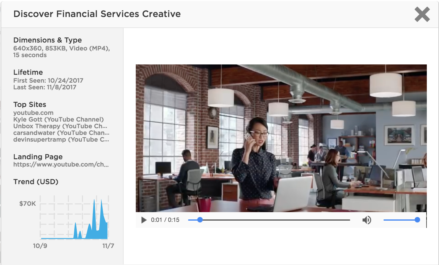Brand of the Week: Discover Financial Services - Featured Image