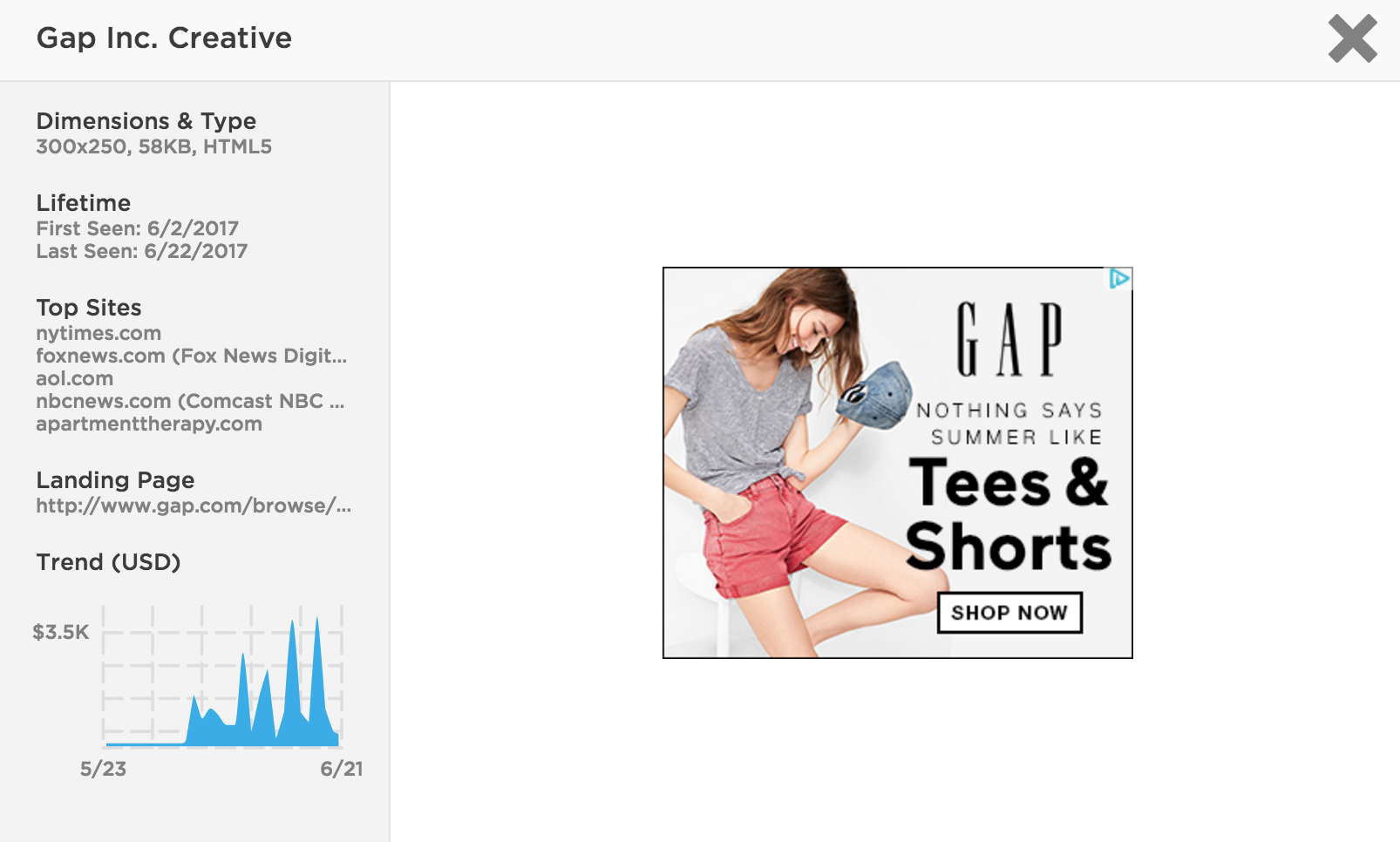 Brand of the Week: GAP Inc. - Featured Image