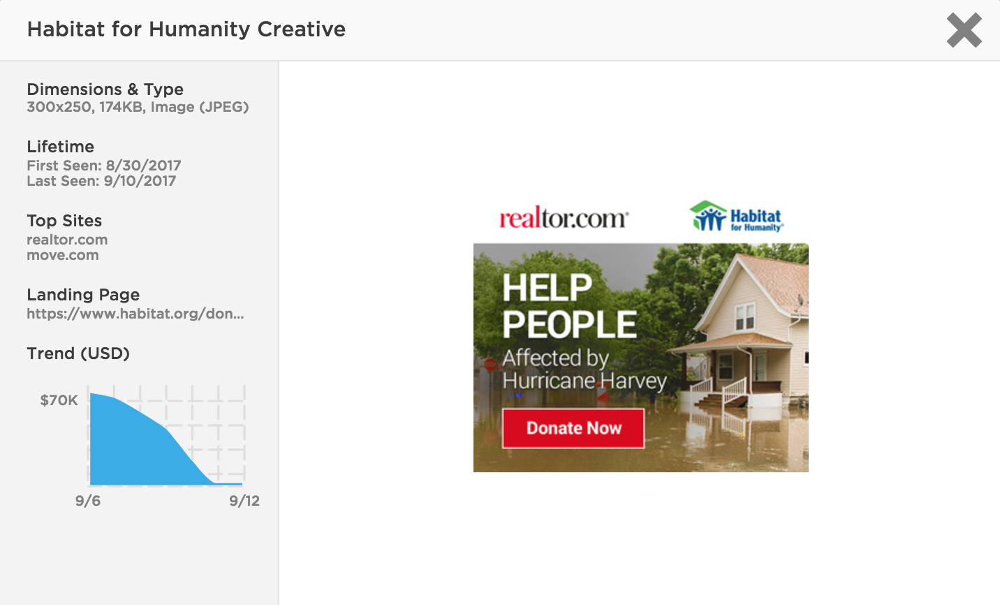 Advertising in the Wake of Natural Disasters - Featured Image