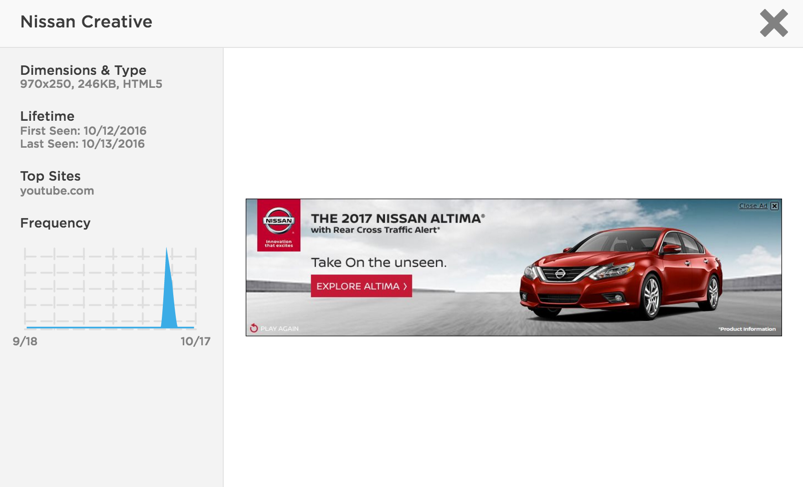 Brand of the Week: Nissan - Featured Image