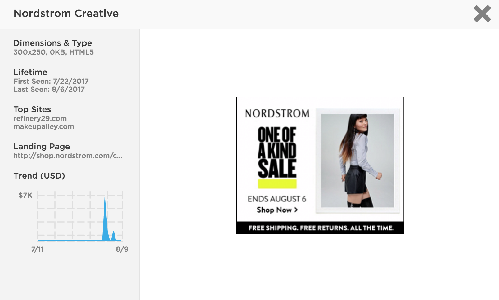 Brand of the Week: Nordstrom - Featured Image