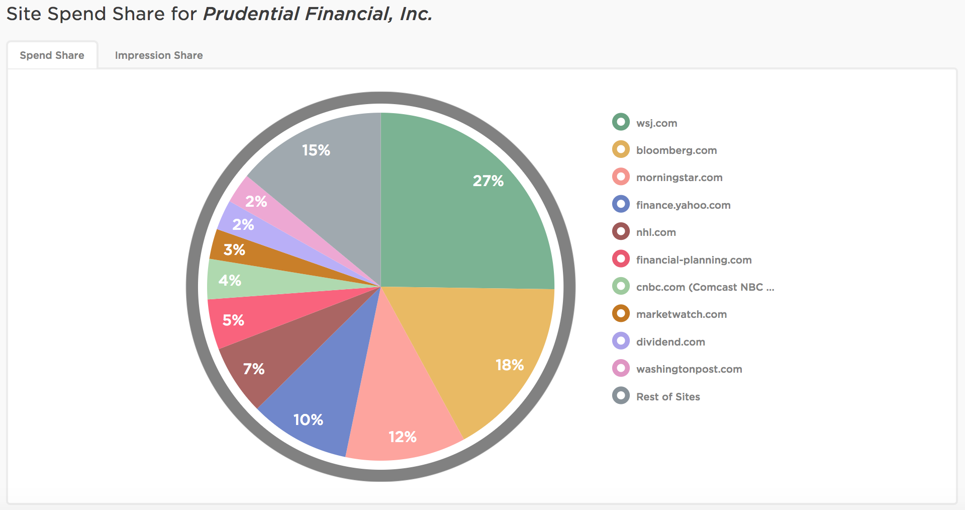 Brand of the Week: Prudential Financial, Inc. - Featured Image