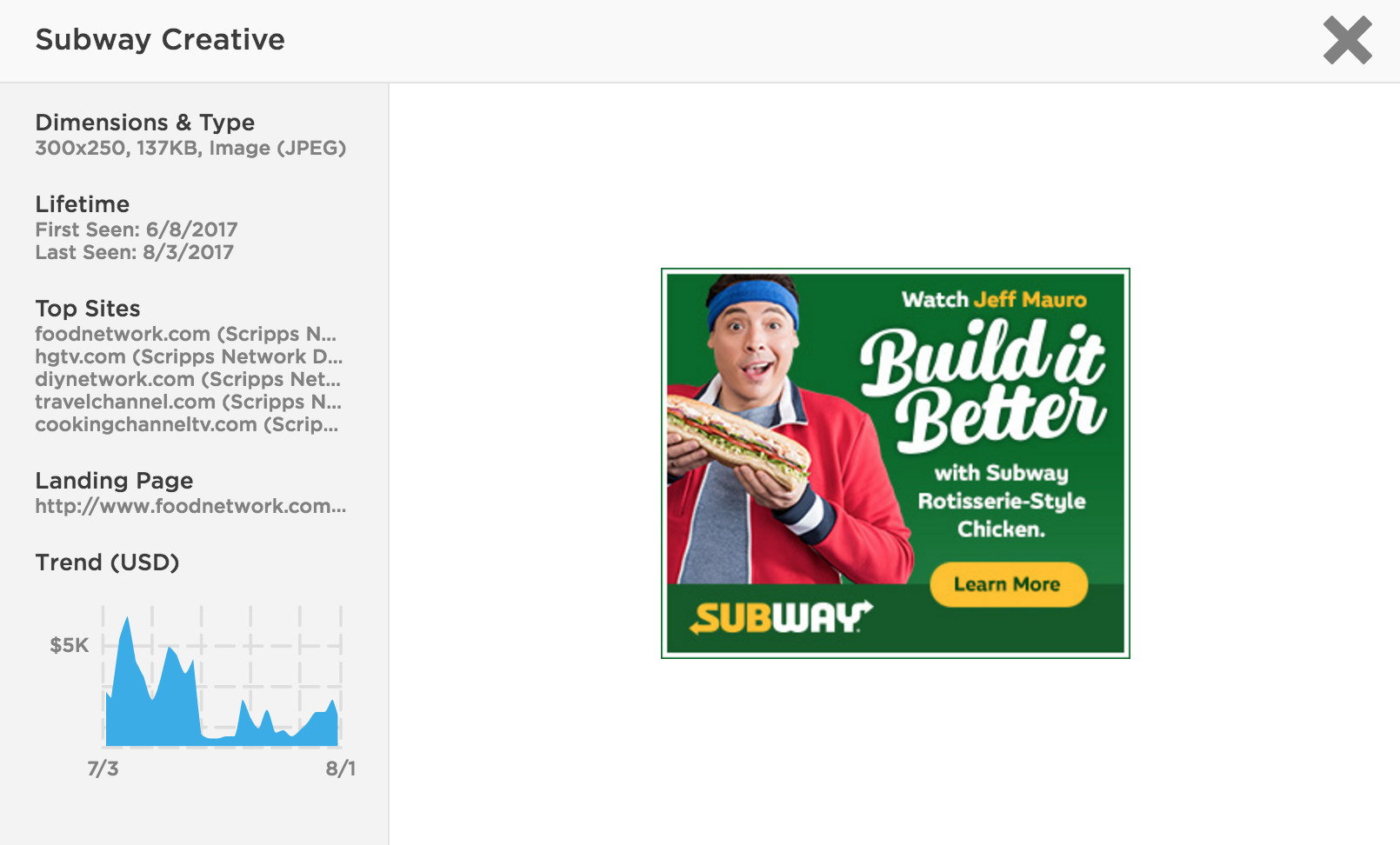 Brand of the Week: Subway - Featured Image