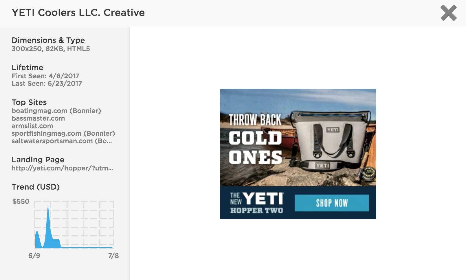 Brand of the Week: YETI - Featured Image